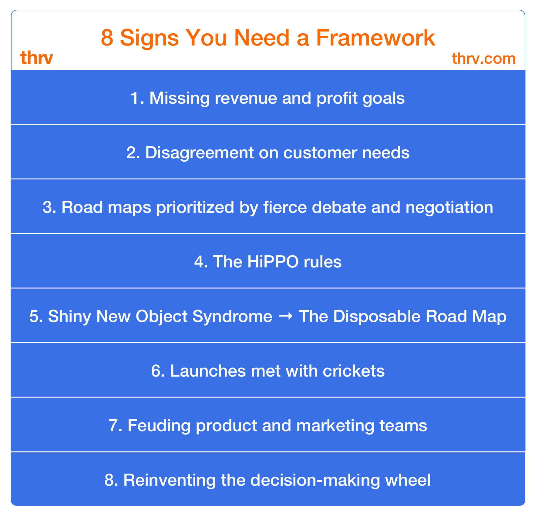 8 signs you need a product framework