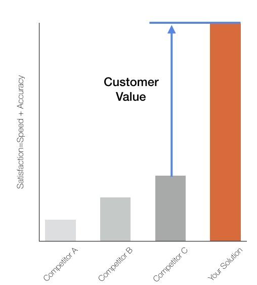 satisfaction-chart-001